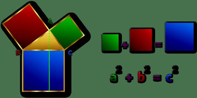 twierdzenie pitagorasa obrazowo
