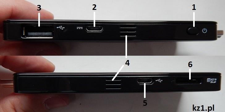 porty w minikomputerze modecom freepc