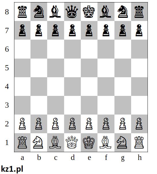 szachownica w pliku tekstowym