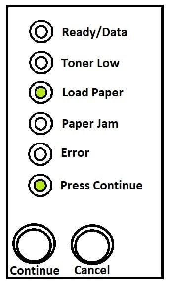 lexmark diody load paper i press continue
