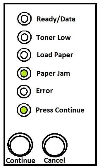 lexmark diody paper jam i press contunue