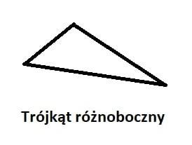 trójkąt różnoboczny