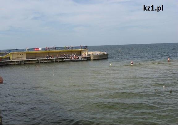 molo w kołobrzegu widok z plaży